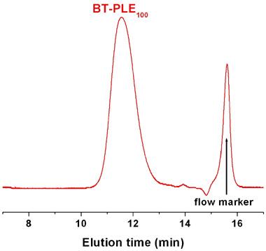 Biotinyl-poly(L-glutamic acid sodium salt) GPC Chromatogram
