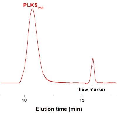 Poly(L-lysine succinylated) GPC Chromatogram