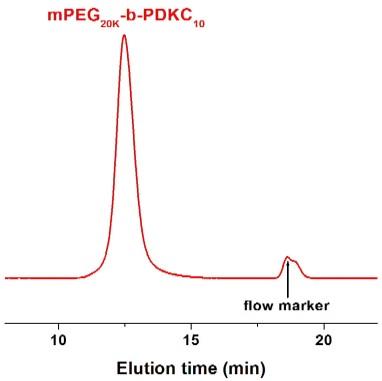 Methoxy-poly(ethylene glycol)20K-block-poly(D-lysine hydrochloride) GPC
