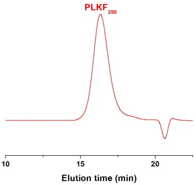 Poly(L-lysine trifluoroacetate) GPC Chromatogram